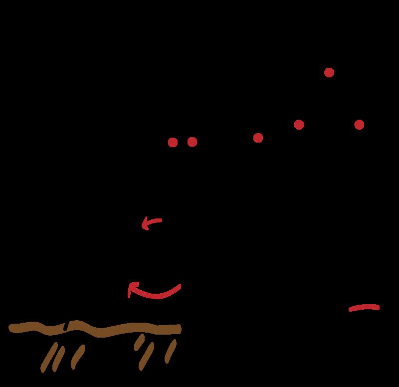 三脚の脚立の説明
